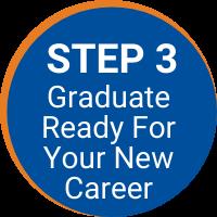 Career Journey Step 3