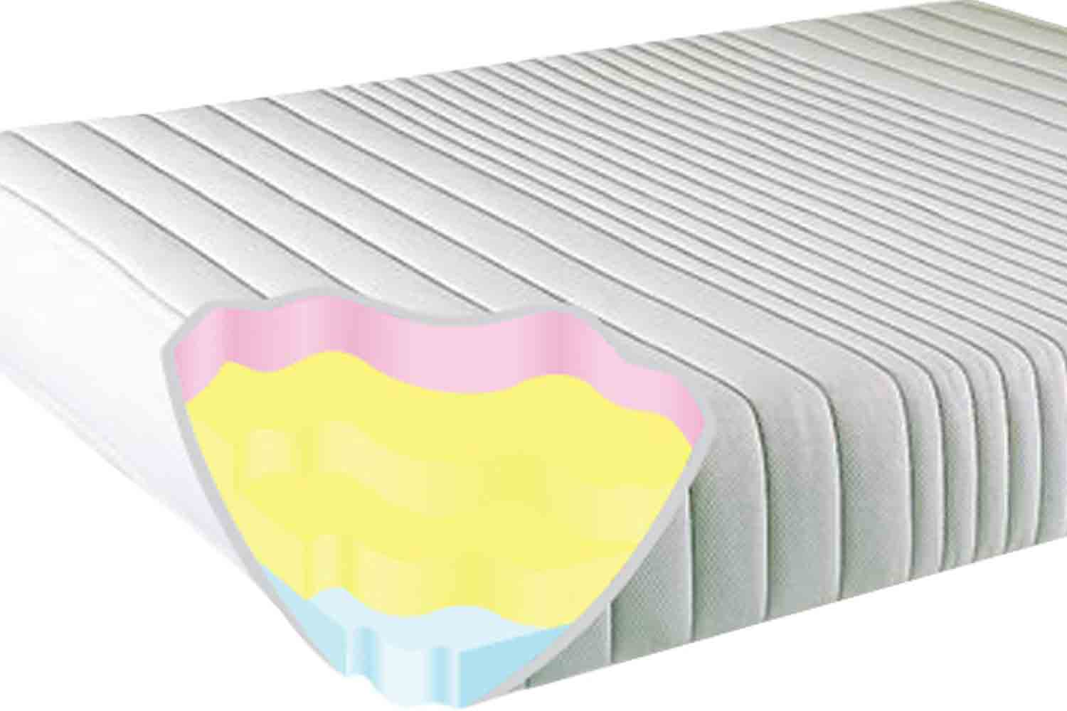 Memory Foam Mattress Made For Electric