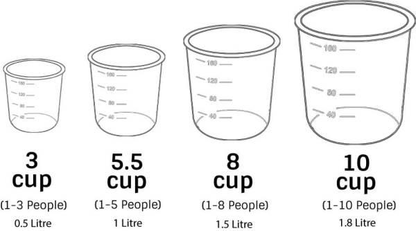 Corrispondenza capacità in litri del cuociriso e porzioni di riso