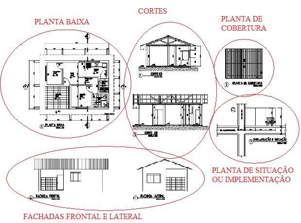 projeto-arquitet-nico