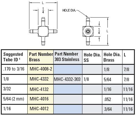 MHC-4
