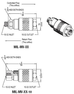 MIL-MV