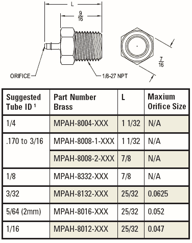 MPAH-8_Orifice