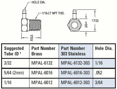 MPAL-6
