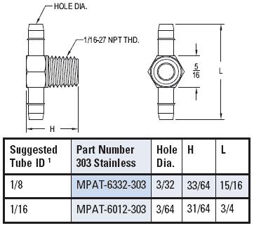 MPAT-6