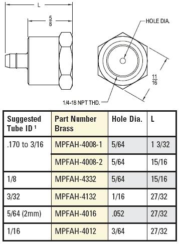 MPFAH-4