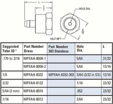 MPFAH-8