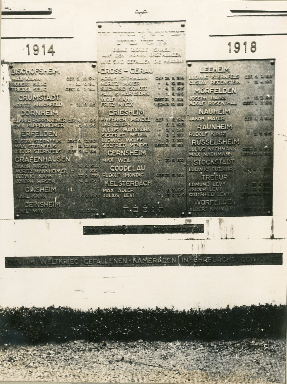 Memorial plaque with names of local Jewish soldiers killed during
