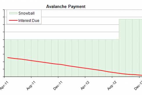 Avalanche Payment