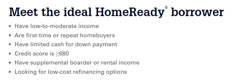Ideal HomeReady Borrower
