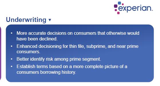 Alternative Credit Data - Lender Benefits
