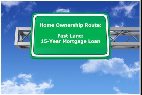 15-Year Mortgage Loan