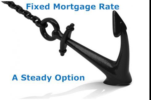 Fixed Mortgage Rates - Steady