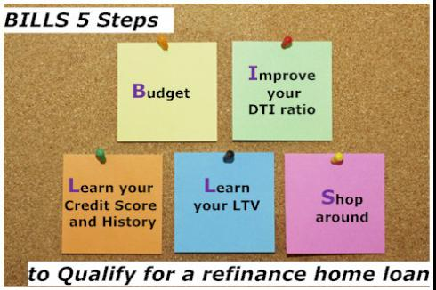Qualifying for a Home Refinance Loan | Bills 5 steps