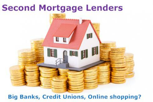Second Mortgage Lender Options