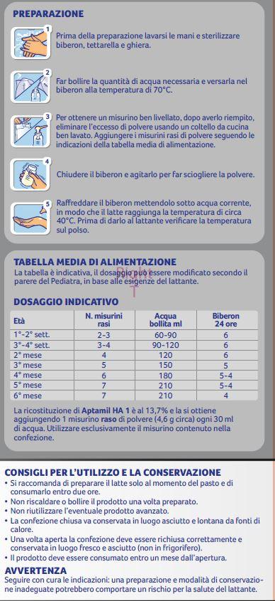MELLIN Omogeneizzato vitello 4x80 gr - MELLIN - Omogeneizzato carne