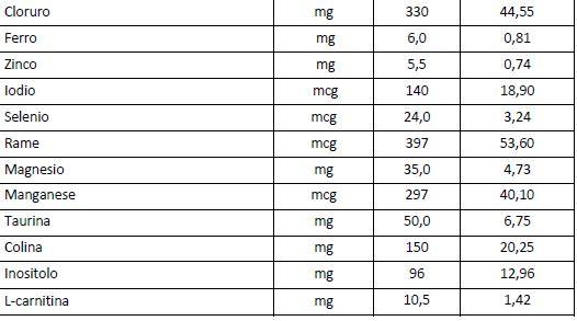 Bbmilk Riso PRO 0-12 mesi 400 g - BUONA - Latte 1