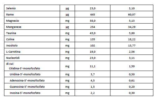 BBmilk AR polvere 400 g - BUONA - Latti speciali