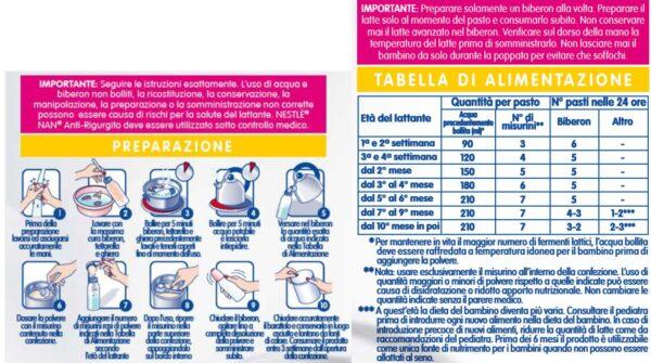 NESTLÉ NAN AR Anti-Rigurgito, latta da 800g - NESTLE' - Latti speciali