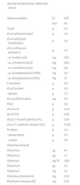 APTAMIL Profutura 2 200 ml - APTAMIL - Latte 2