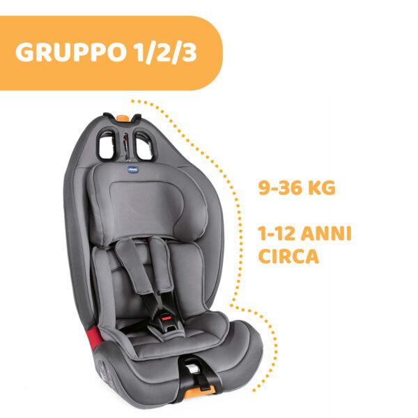 Seggiolino Chicco Gro-Up 123 - CHICCO - Chicco