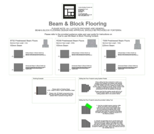 Revit, Bim, Store, Components, Generic, Model, Object, 13, Forterra, Building, Products, Ltd, Beam, Block, BT02, RD09, T008