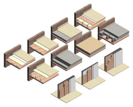 Hush, Acoustics, Wall, Components, Buildups, System, Bim, Revit, 2014