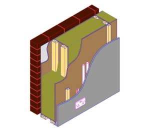 Sigma® II Closed Panel Timber Frame External Walls