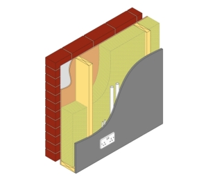 Sigma® OP Open Panel Timber Frame External Walls