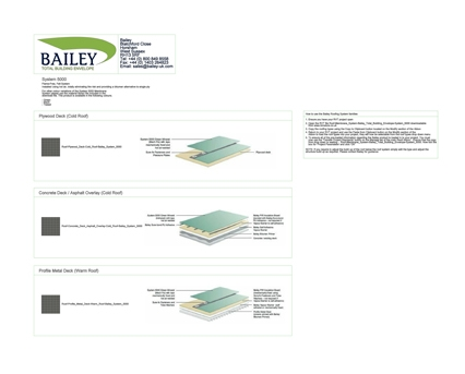 Revit, BIM, Download, Free, Components, Bailey, Roof, Roofing, System,5000,flame,free,bitumen,felt,roof,single,layer