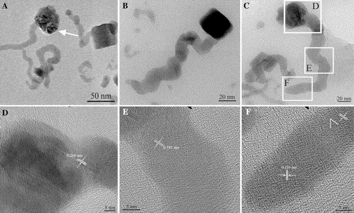 TEM images showing oriented attachment of copper selenide nanosnakes in BSA solution for 48 h. a Low-magnification TEM image of sample. b , c TEM images of two different devour stages of copper selenide nanosnakes. HRTEM images of different parts of an individual nanosnake: d the neck, e the body, f the tail, respectively