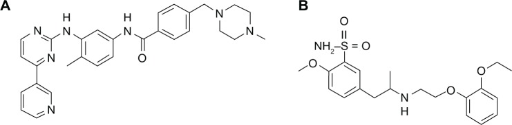 Chemical structures of imatinib ( A ) and tamsulosin ( B ) used as internal standard.