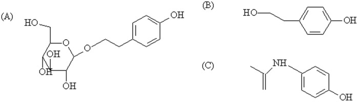 Chemical structures of (A) salidroside, (B) p- tyrosol and (C) paracetamol (IS).