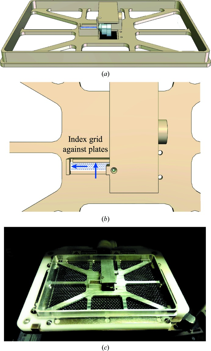 A grid adaptor for liquid-handling robots. ( a ) A grid adaptor with a standard microplate footprint allows grids to be positioned in the plate position of liquid-handling robots, including the ARI Gryphon and the Labcyte Echo 550 liquid handler. A neoprene-lined torsion clip (black) grips the magnetic base and holds the grid in position. ( b ) The grid is indexed against two metal surfaces that protrude from the adaptor to ensure that the ports are correctly positioned. ( c ) A photograph of the grid adaptor holding a grid in the destination-plate position of a Labcyte Echo 550 liquid-handling robot.