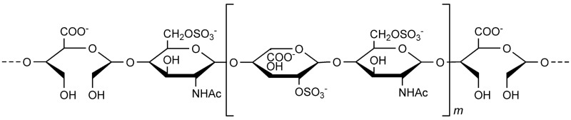 Chemical structure of heparanase inhibitor roneparstat. Given the heterogeneous saccharide composition, only a representative sequence is depicted, with m ranging from 1 to 5. Adapted from Casu et al. (2008 ).