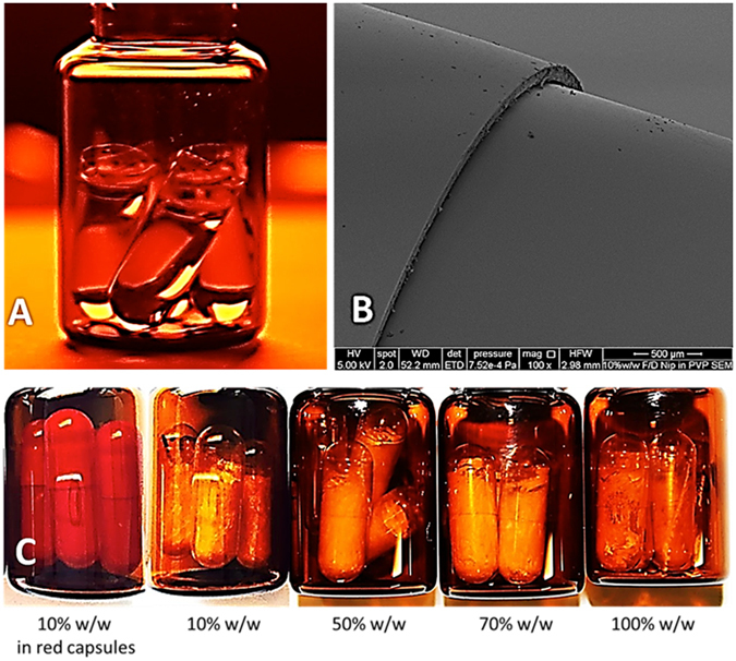 ( A ) Clear gelatin capsules filled with 0.5 mL of liquid TBA (40 ± 0.5 °C). ( B ) SEM of in-situ red capsule freeze-dried formulation. The capsule bottom part was involved in the freeze-drying process, while the top part (left of the image) was not. The structure of both looks identical under SEM. ( C ) In-situ capsule freeze-dried samples of nifedpine in PVP. Left to right showing low to high w/w % of NIF in PVP. All formulations were designed to contain 10 mg of nifedipine whatever the amount of PVP present.