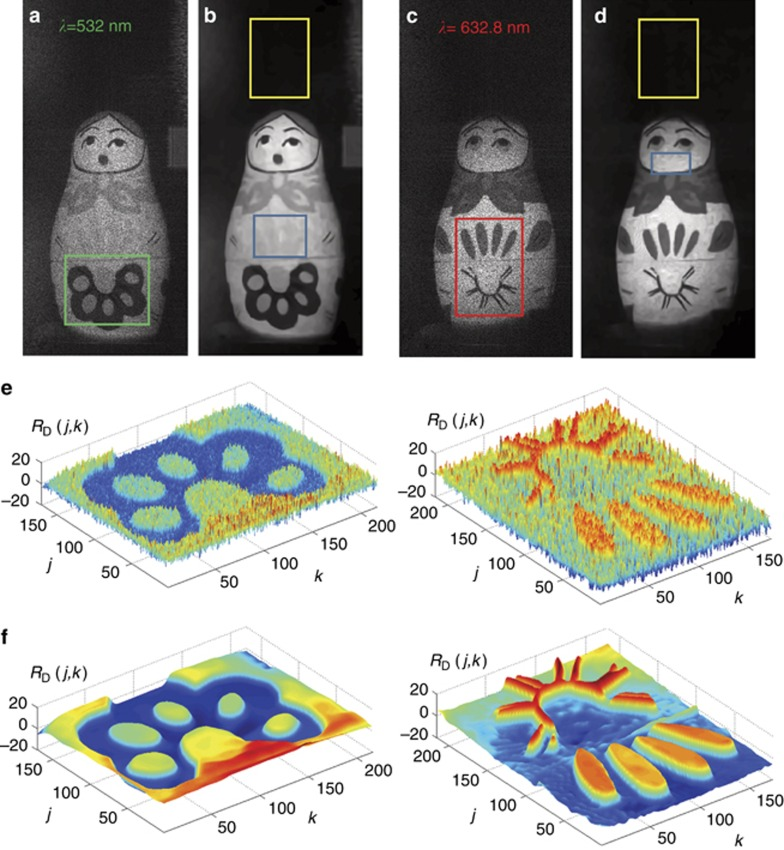 Numerical MLDH-BM3D applied to color holograms (green and red) of a matryoshka doll. ( a , c ) SLDH. ( b , d ) MLDH-BM3D. ( e ) Relative deviation (R D ) visualization of selected details on the object highlighted by green and red boxes in a and c , respectively. ( f ) The same regions extracted from MLDH-BM3D reconstructions in b and d for a direct comparison. Yellow and blue boxes in b and d identify background regions and signal regions, respectively, over which the percentage image contrast is evaluated.