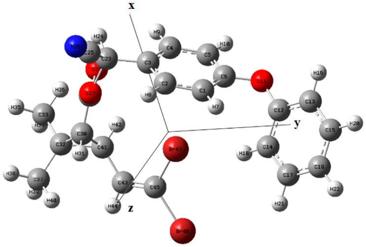 Simulated molecular structure of deltamethrin by DFT.