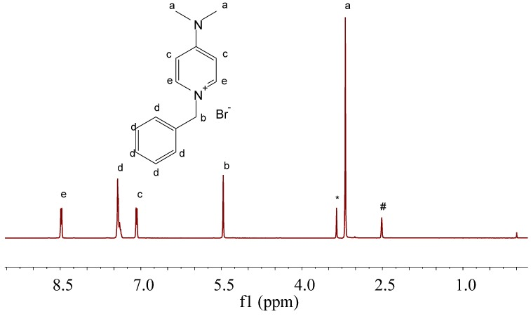 1 <t>H-NMR</t> of the separated pyridine onium salt; the signal at 2.51 ppm is attributed to <t>DMSO</t> solvent residue, and that at 3.35 ppm is attributed to water existed in DMSO- d 6 .