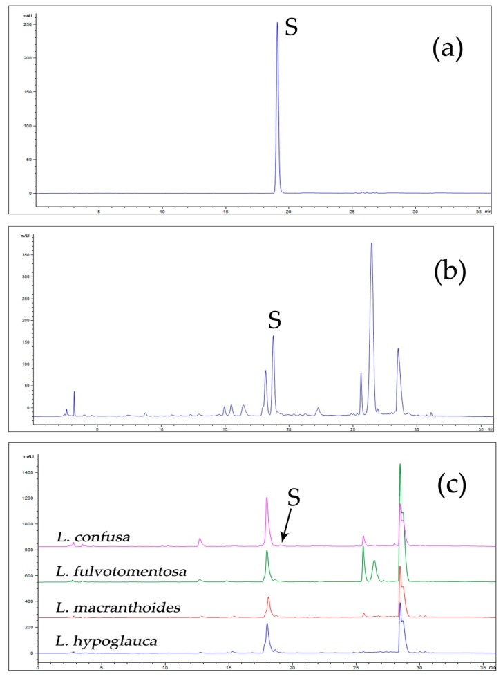The HPLC chromatograms of standard ( a ) and samples. ( b ) LJF sample; ( c ) LF sample; S: secologanic acid. Column: An Agilent <t>ZORBAX</t> <t>XDB</t> <t>C18</t> (4.6 × 250 mm, 5 μm) column; column temperature, 30 °C; mobile phases: 0.1% phosphoric acid solution (A) and acetonitrile (B), using a gradient elution of 5–15% B at 0–20 min, 15–23% B at 20–25 min, 23–95% B at 25–26 min, and 95% B at 26–30 min; flow rate: 1.0 mL/min; detection wavelength: 240 nm; injection volume: 10 µL.