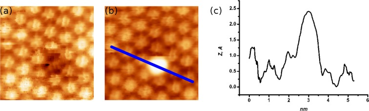 (a,b) Constant-current STM images (5.5 × 5.5 nm 2 ) of the same area of the C 60 monolayer on the WO 2 /W(110) surface, V b = 1.0 V , I t = 0.1 nA . The molecule at the center of these images switches between static and rotating states, changing its appearance. The molecule in (b) rotates faster than the time scale of the STM experiment. (c) A line profile (along the line marked in (b) ) indicating the height difference between the rotating and static C 60 molecules in the monolayer.