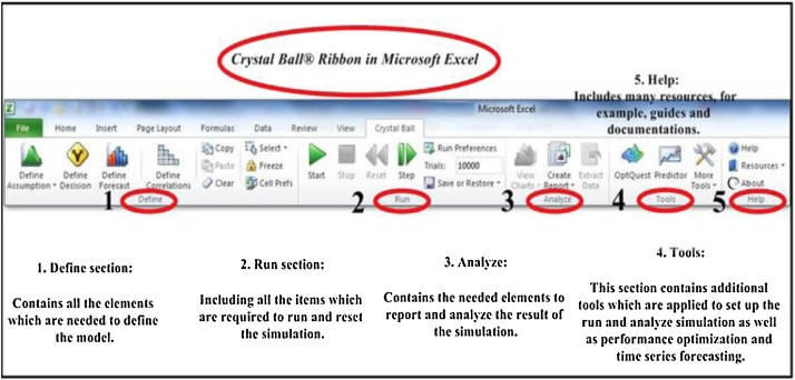 The Status bar of Crystal Ball® ribbon in Microsoft Excel.