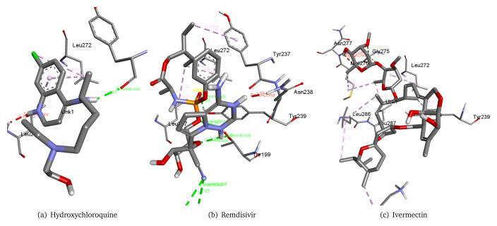 Reference molecules hydroxychloroquine, remdisivir, and <t>ivermectin</t> in complex with the COVID-19 main protease 6M03.