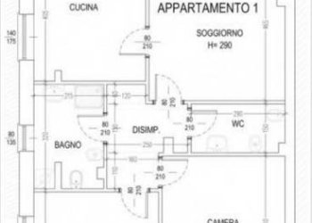Case in vendita a Sesto San Giovanni - oikia.it