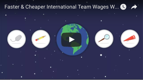 Team Wages