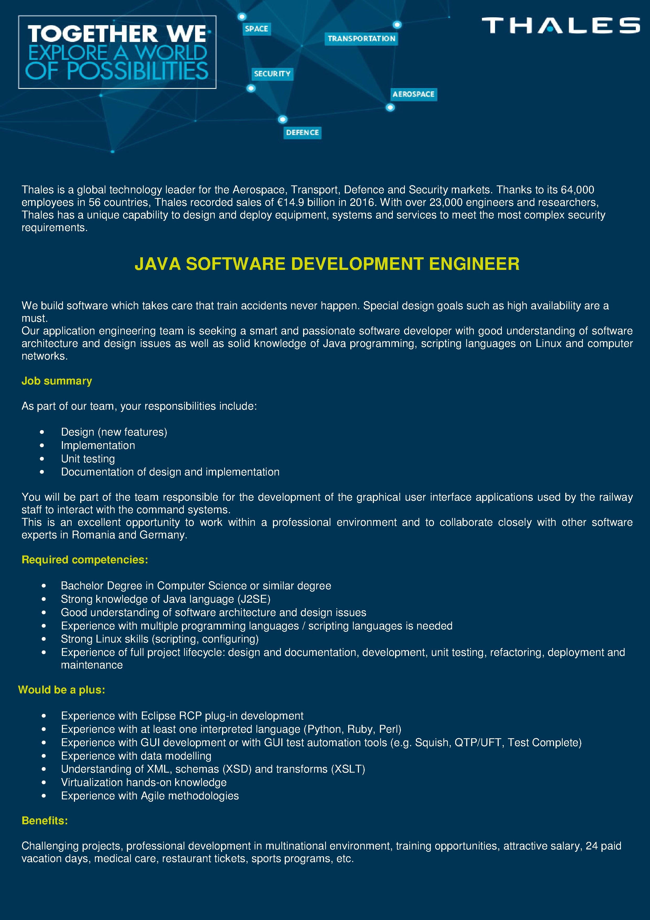 Java Software Development Engineer