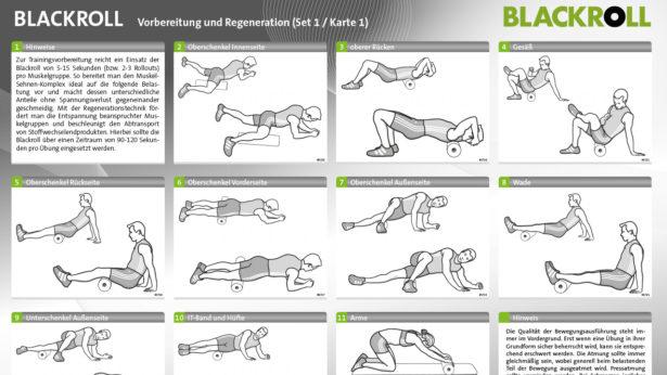 Uebungskarte Regeneration