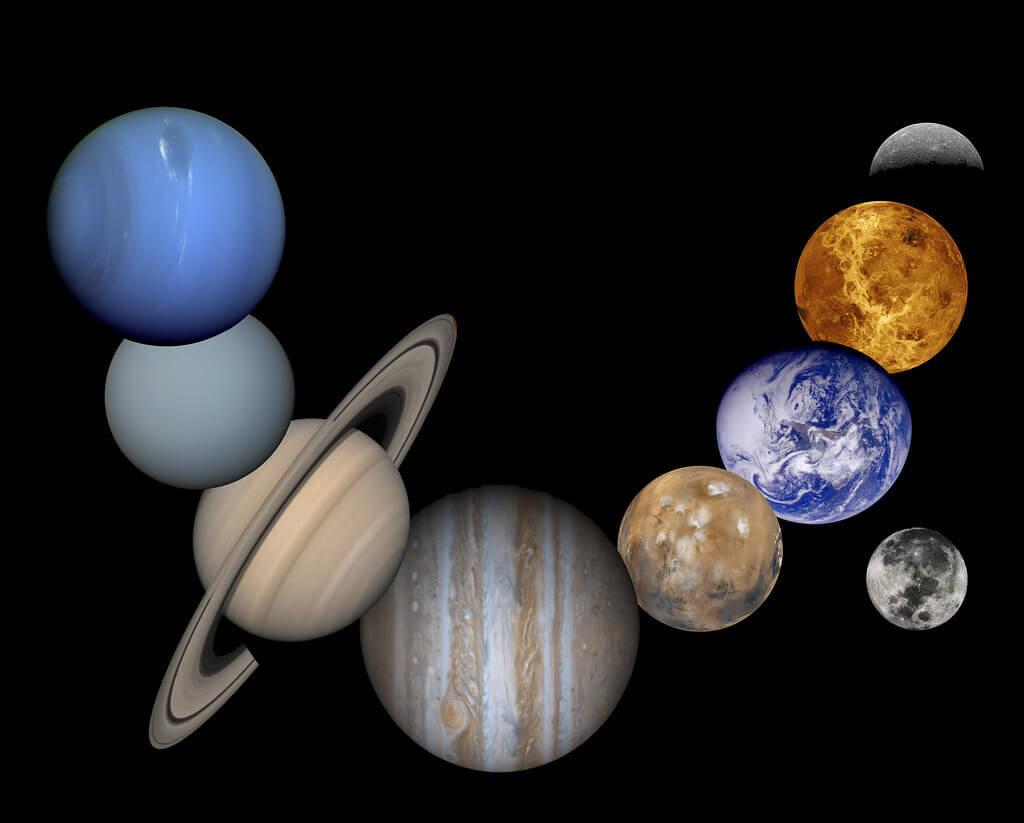 Test kolejności planet