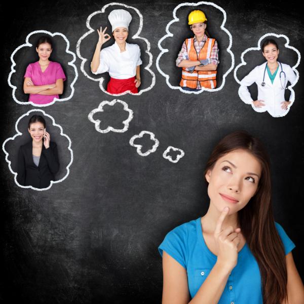 Test predyspozycji zawodowych