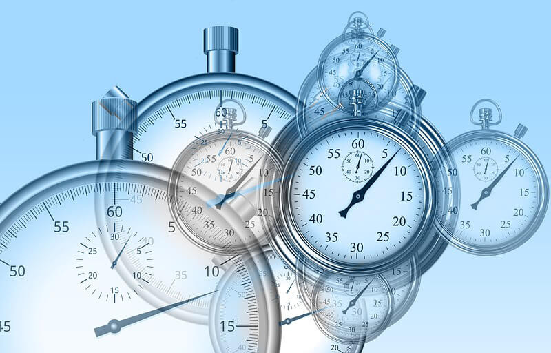Test z godzin i czasu